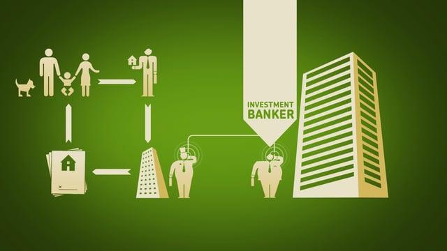 [純推] 猴子也能看懂的信貸危機圖解